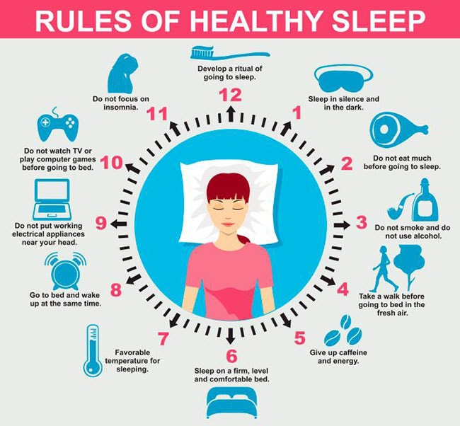 Rules of the Healthy Sleep